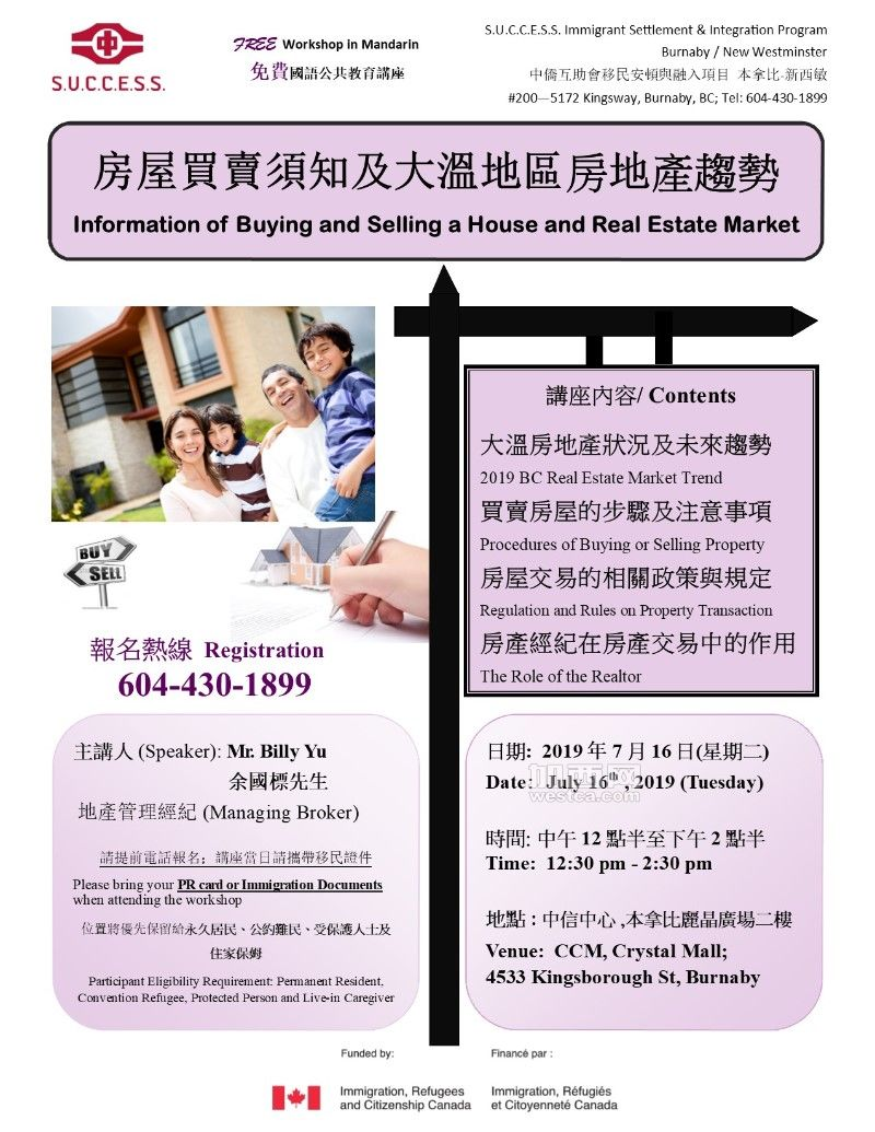 Buying and Selling a House and Real Estate Market.jpg