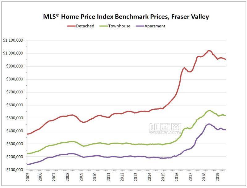 Benchmark Prices.JPG
